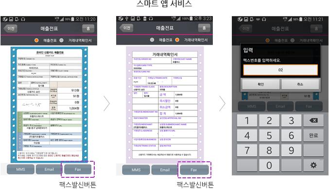 스마트 앱 서비스 화면. 화면 하단에 MMS,Email,Fax 버튼이 나란히 있고 팩스 발신 버튼을 터치하면 팩스번호 입력창이 뜹니다.