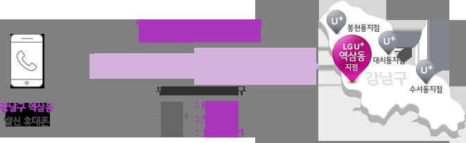 강남구 역삼동 발신 휴대폰은 이통사의 기지국 위치와 연동하여 행정도 단위 지점 인 역삼동 지점으로 연결, 부가 이용료 별도 청구. SKT:88원/건, LG U+:55원/건, KT:13.2원/건